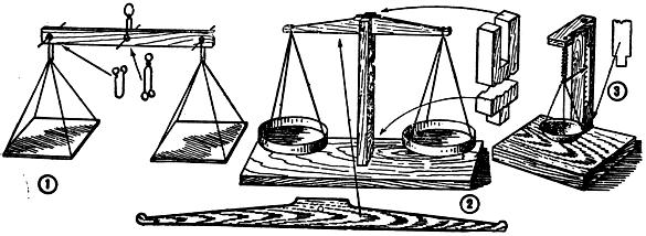 Схема переключения передач паз аврора