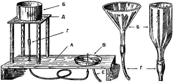 план устройства простых фонтанов.