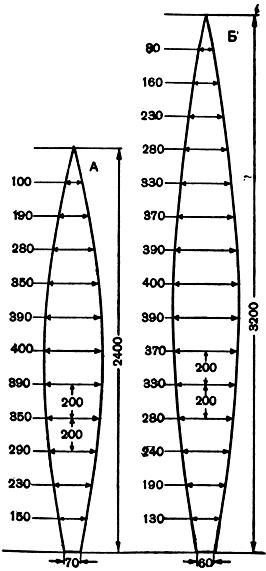 Рис. 145
