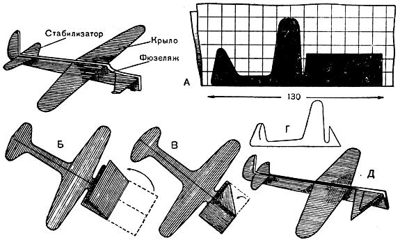 Рис. 148
