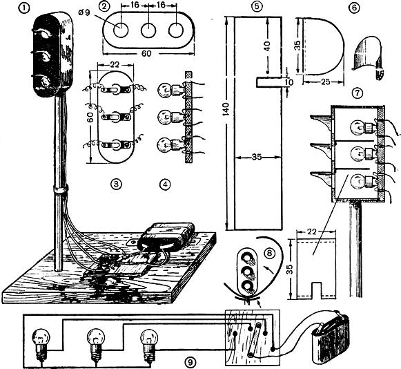 Модель светофора: