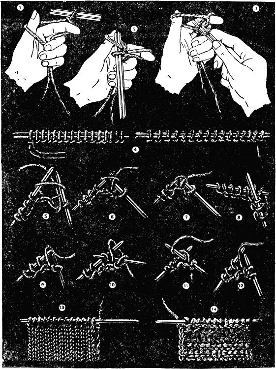 Вязание спицами: