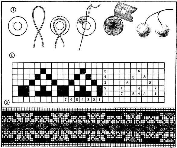 Рис. 184