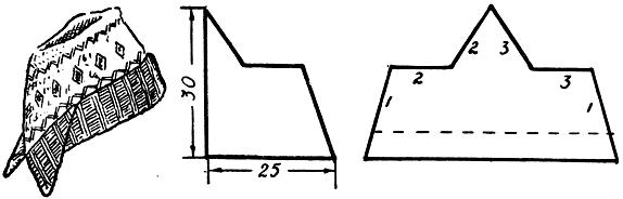 Рис. 185