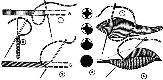 Рис. 203