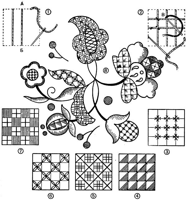 Рис. 215