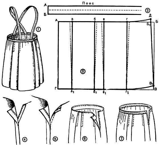 Рис. 224
