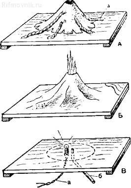 Как сделать вулкан своими руками в домашних условиях с фото