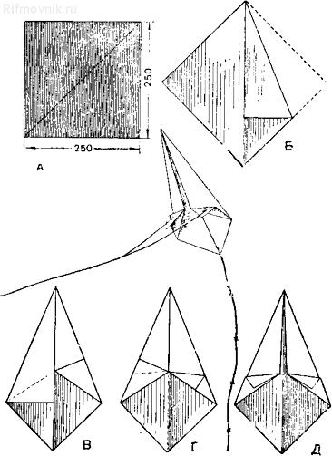 Рисование точечное на ногтях