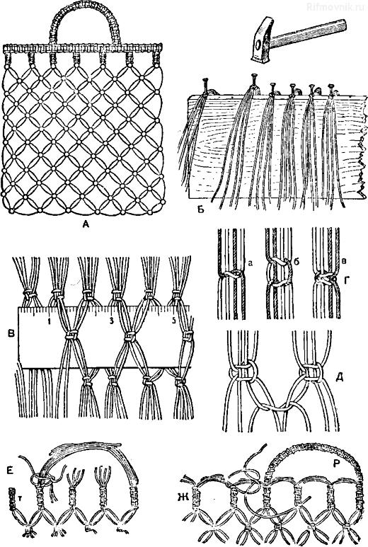 Рис. 221.  Хозяйственная сумка.  Материалом для плетения хозяйственной сумки может служить шпагат...
